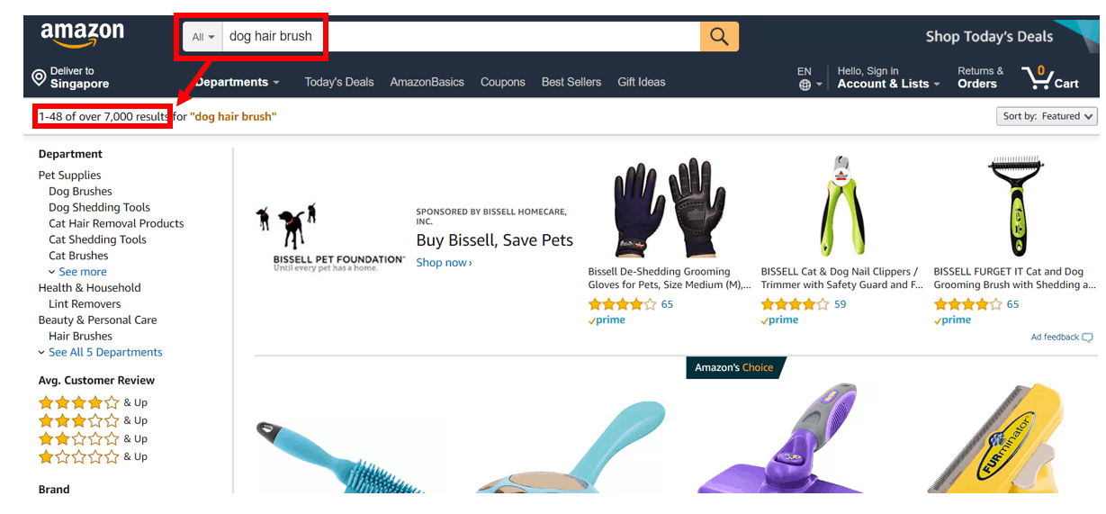 Amazon PPC and organic results